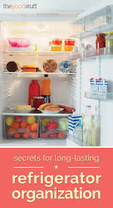 Home Decorators Coupon 20 Off Secrets For Long Lasting Refrigerator Organization Thegoodstuff