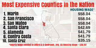 Most Expensive 1 Bedroom Apartment California Counties Lead List Of Most Expensive Jurisdictions In