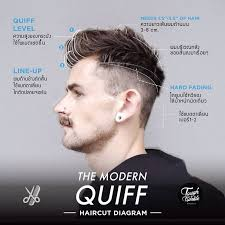 undercut hairstyle what to ask for 112 best men s hair style images on pinterest hair cut hair