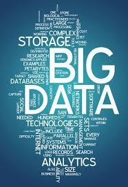 bid data crm and big data 2016 crm score