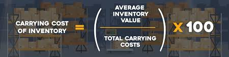 of inventory inventory management a complete guide for retailers veeqo