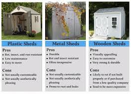 Industrial Sheds Commerical Sheds Lifestyle Sheds Sheds by Resin Sheds Vs Vinyl Sheds Vs Wooden Sheds Vs Metal Sheds Which