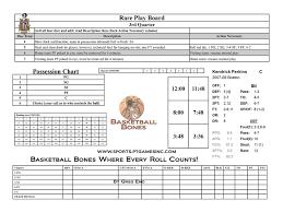 Basketball Resume Basketball Bones Board Game Boardgamegeek