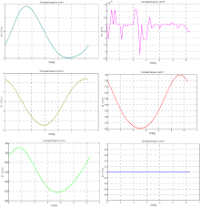 analysis of robotic system motion in simmechanics and matlab gui