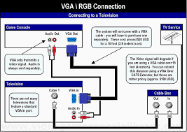 hdmi to vga wiring diagram hdmi to vga cable pinout diagram u2022 free