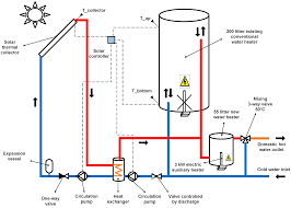 Circulation Pump For Water Heater Energies Free Full Text Retrofitting Domestic Water