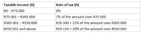 irs lease inclusion table 2016 income tax nwanda blog