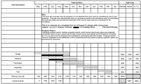 acquisition plan template sle contract plan and report form acquisitions forms