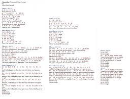 Chandelier Sia Piano Sheet Music Chandelier Sheet Music Direct Chords Photo Ukulele For