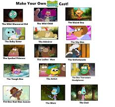 Make A Meme With Your Own Photo - make your own harvey beaks cast meme sle by yukisatash01 on