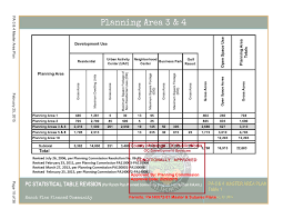 accessory dwelling unit plans march 22 2017 board meeting agenda item 22 resolution no 1617 56
