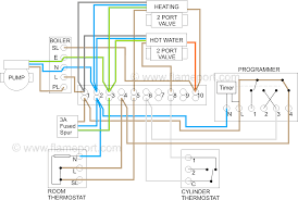 diagram motorized s plan central heating system unbelievable honeywell motorised valve wiring