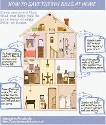 how to save energy bills at home visual ly
