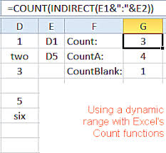 use a dynamic range with the count function in excel