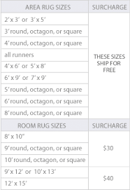 Standard Sizes Of Area Rugs by Area Rug Sizes Standard Roselawnlutheran