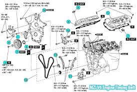 2010 mazda 5 engine diagram 2010 wiring diagrams instruction