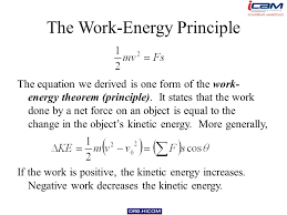 the work energy principle the equation we derived is one form of the work