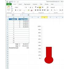 Excel Thermometer Template Goal Chart Well Concept Thus Thermometer For Fundraising Template