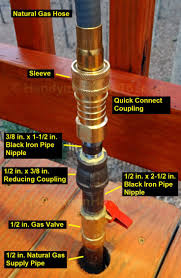 best 25 natural gas pipe ideas on pinterest natural gas