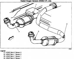 2001 ford f150 oxygen sensor location i need a diagram of my o2 sensors autocodes q a