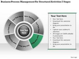 structured activities 7 stages simple business plan example