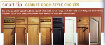 flat panel kitchen cabinet doors square raised panel cabinet doors roselawnlutheran