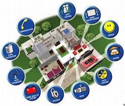 smart house ideas smart home ideas smart idea home dansupport