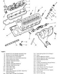 engine diagrams ls1tech camaro and firebird forum discussion