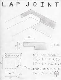 Wood Joints Diagrams by 25 Unique Basic Woodworking Joints Egorlin Com