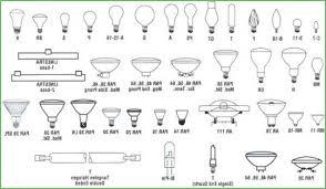 flood light bulb types lighting halogen flood light bulb types 8 x 120w 130v br40 flood