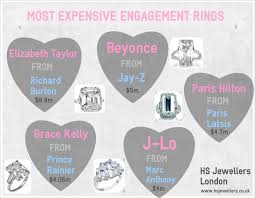 expensive engagement rings most expensive engagement rings visual ly