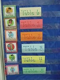 center ideas best 25 center rotation charts ideas on kindergarten