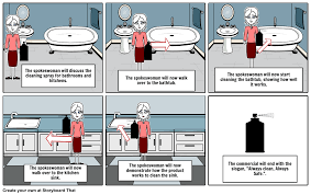 How To Clean The Kitchen by Storyboard Storyboard By Unc Girl28