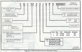 1969 corvette vin decoder zr 1 registry information general vin numbers