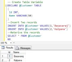 Sql Declare Temp Table Temporary Tables Are Created In Tempdb Sqlhints Com