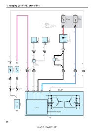 toyota wiring diagram pdf toyota wiring diagrams instruction