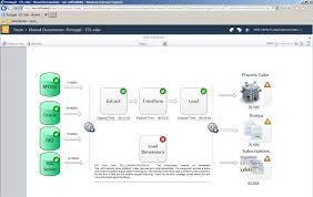 visio as a business intelligence tool bi developer network