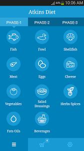 atkins diet grocery list app ranking and store data app annie