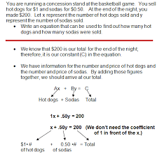 solving word problems in algebra standard form equations