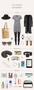 Travel in it for the long haul her travel kit wanderlust