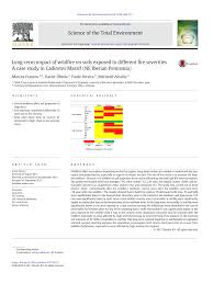 m iterran si e social term impact of wildfire on soils pdf available