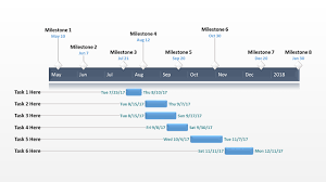 Planning Timeline Template office timeline work plan free timeline templates