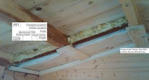 Log Floor by Log Cabin Installation Guide