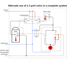 diagrams 820616 honeywell zone valves wiring diagram u2013 zone valve