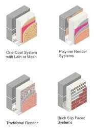 external wall insulation wikipedia