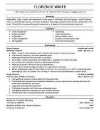 Titan Resume Builder Resume Of Hse Professional