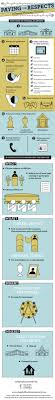 funeral planning guide paying your respects a funeral planning checklist infographic