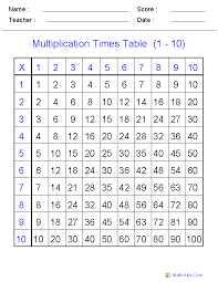 free printable multiplication table with answers brokeasshome com