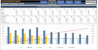 hr kpi dashboard template ready to use excel spreadsheet