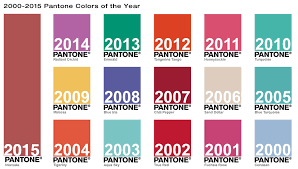 pantone 2016 colors interesting history on the impact of pantone s color of the year